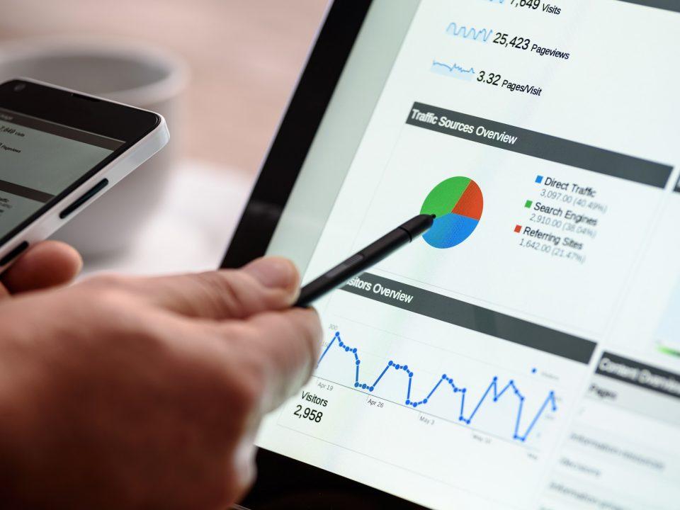 digital marketing monitoring