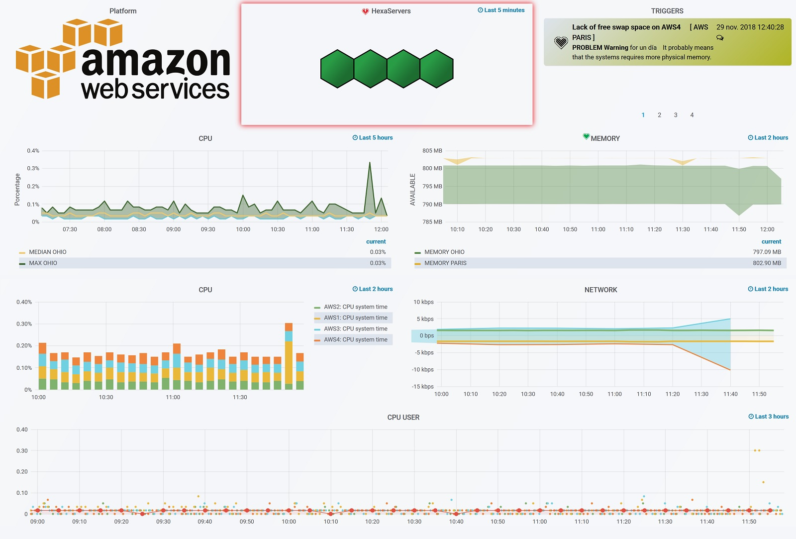 aws grafana dashboard