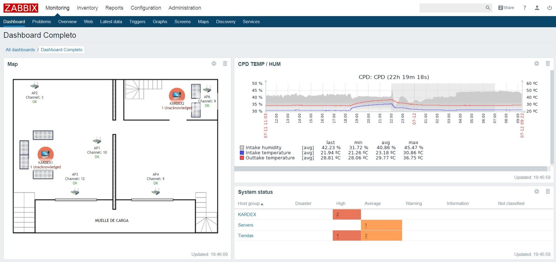 monitoring-retail-dashboard-2