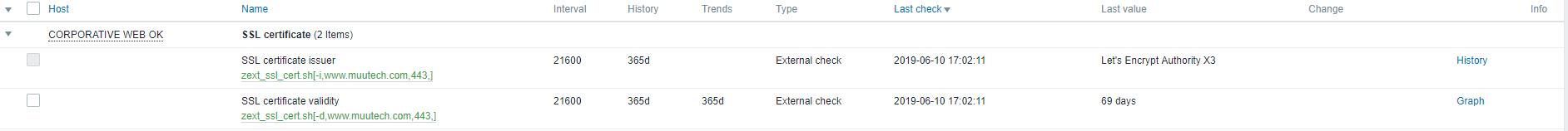 Monitor your HTTPS certificates with Zabbix ~ Muutech