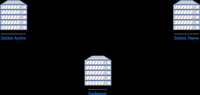 HA-architecture-1