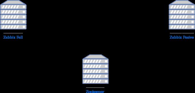 HA-architecture-2